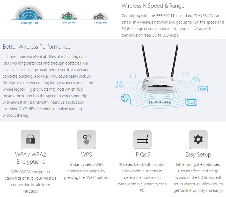 buy tp link tl wr841n 300 mbps wifi router white online at low prices in india. Black Bedroom Furniture Sets. Home Design Ideas